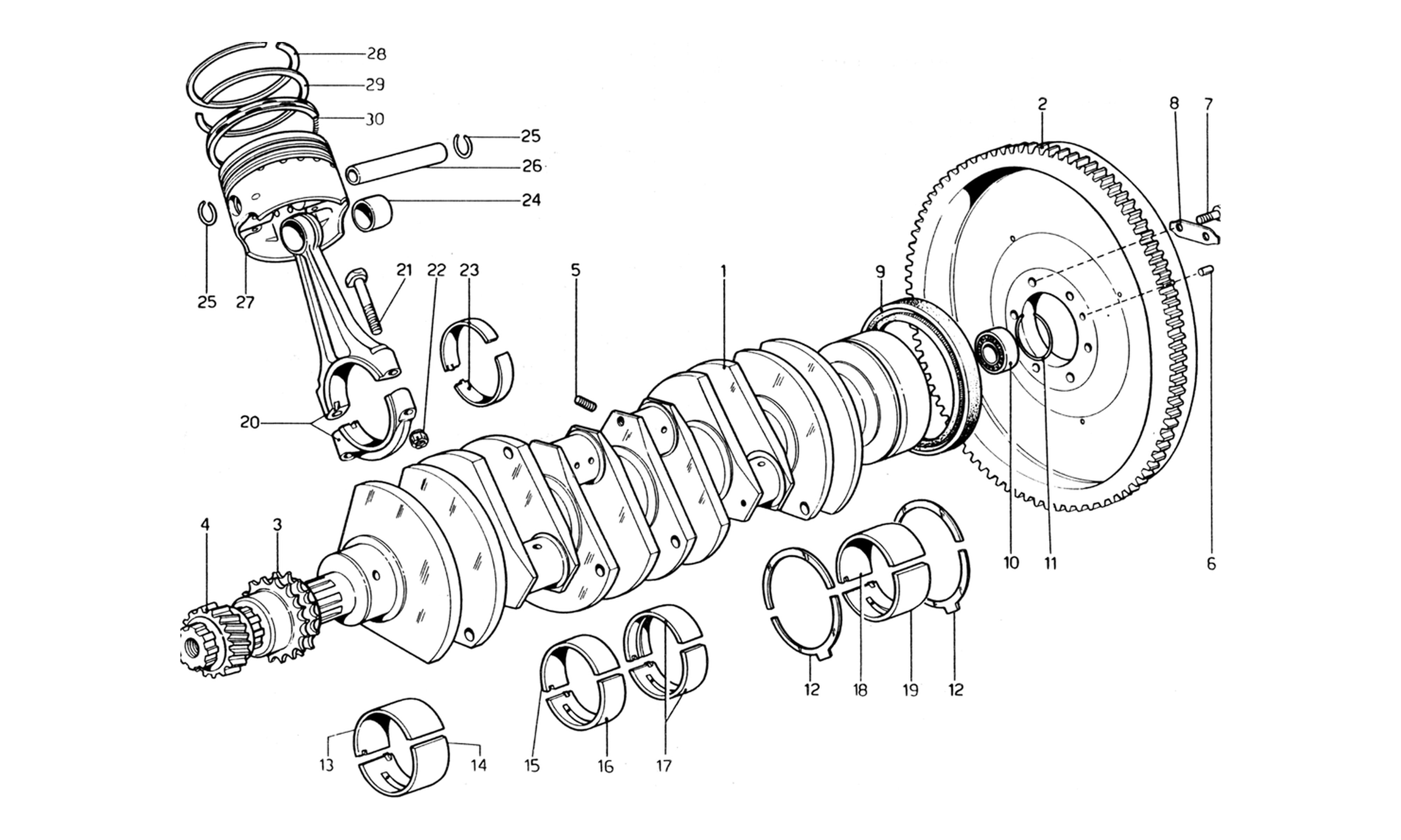 Table 3 - Crankshaft, Connecting Rods And Pistons