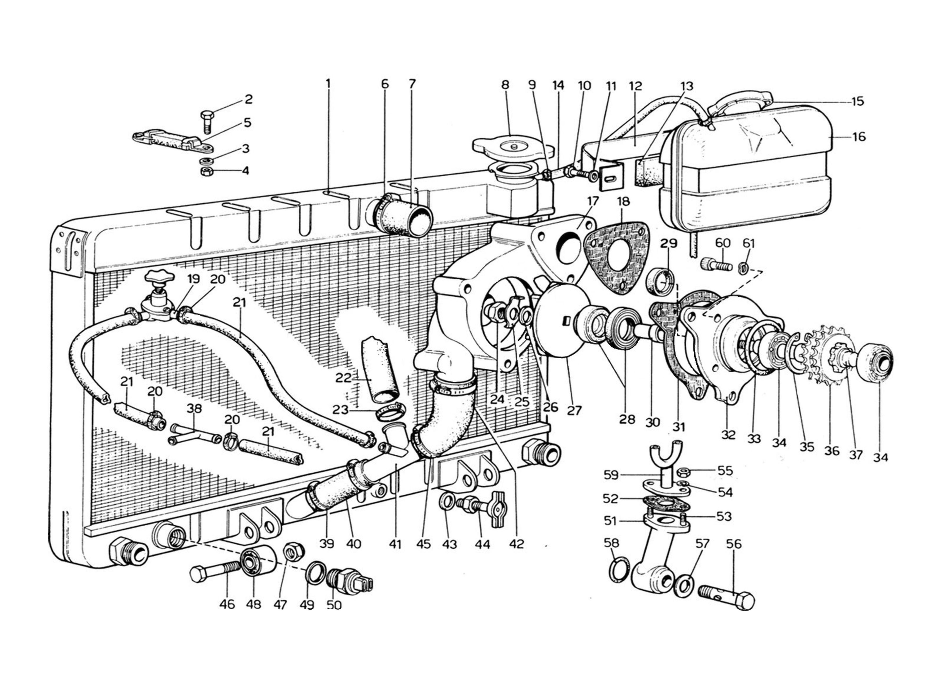 Table 9a - Cooling System - Water Pump & Radiator (1974 Revision)