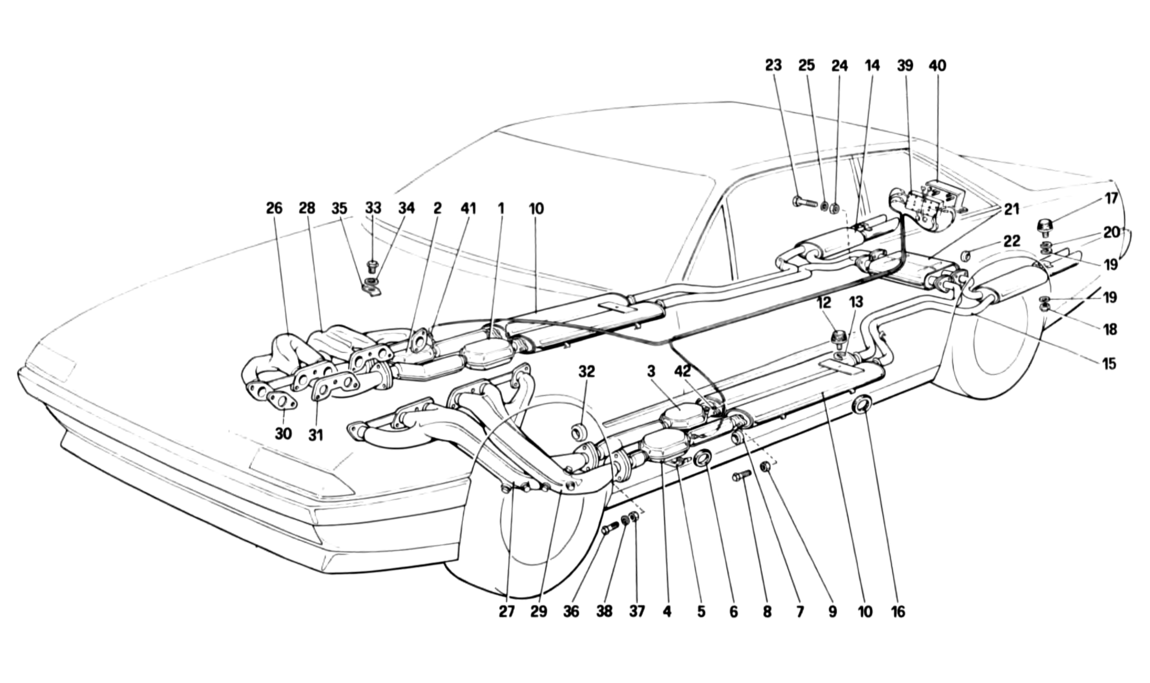 Table 16a - Exhaust System - Swiss Cars